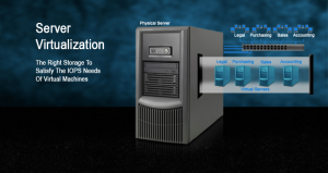 server-solutions-virtualization